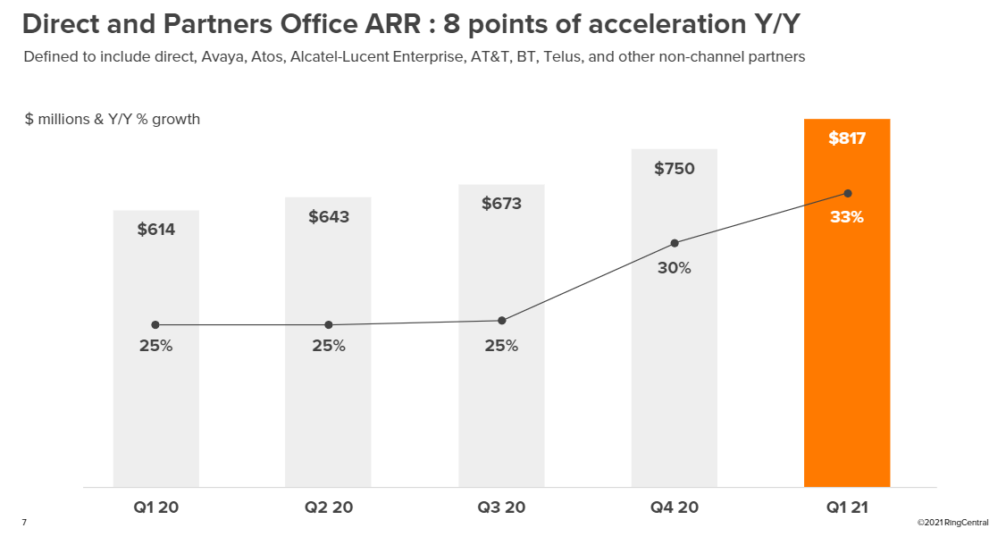 ringcentral-partners-q1.png