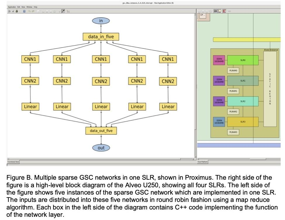 numenta-white-paper-sparsity-enables-50x-performance-acceleration-in-deep-learning-networks-page-20.jpg