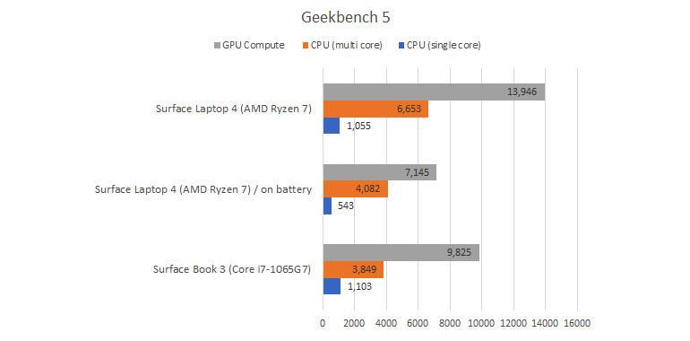 surface-laptop-4-geekbench-5.jpg