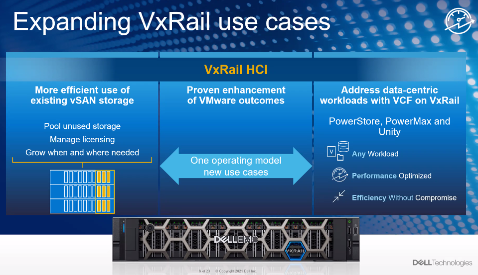 dell-emc-vxrail-use-cases.png