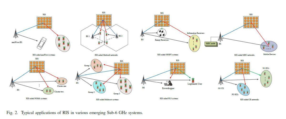 ris-surfaces-use-case-diagram.jpg