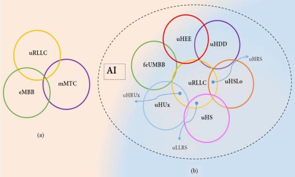 6g-ai-foundation-diagram.jpg