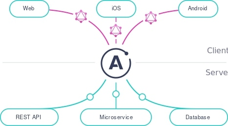 apolloarchitecture.jpg