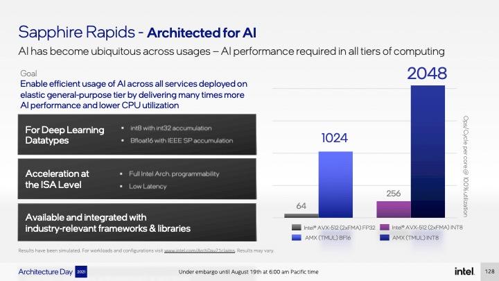 intel-architecture-day-2021-pressdeck-final-slide-128.jpg