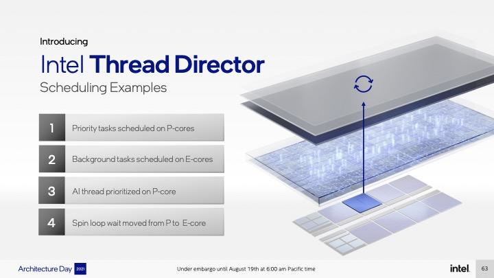 intel-architecture-day-2021-pressdeck-final-slide-63.jpg