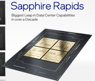 intel-2021-sapphire-rapids.jpg