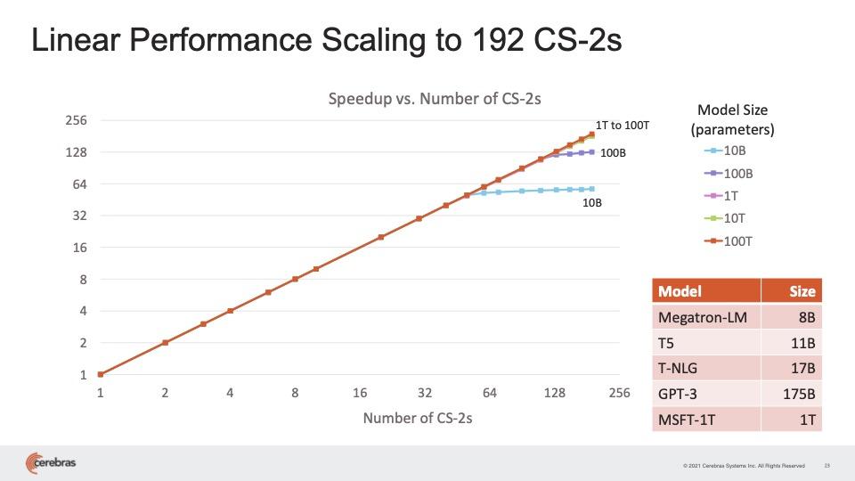 hc2021-cerebras-embargoed-8-24-slide-23b.jpg