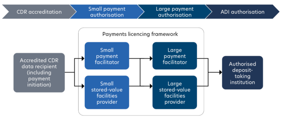 proposed-lic-payments.png