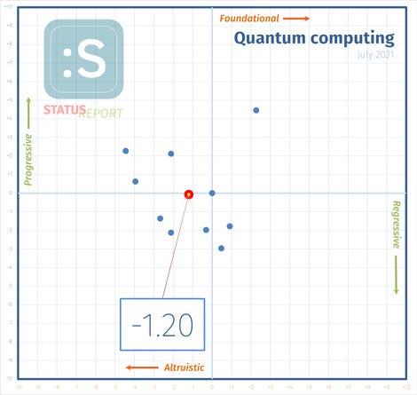 210707-quantum-computing-i-score.png