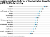 Digital priorities for the CIO in 2016
