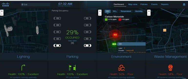 cisco-smart-city-dashboard-1.png