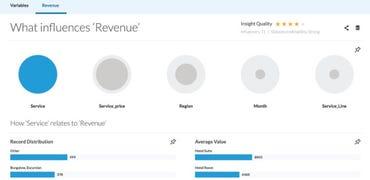 SAP Cloud for Analytics Predict