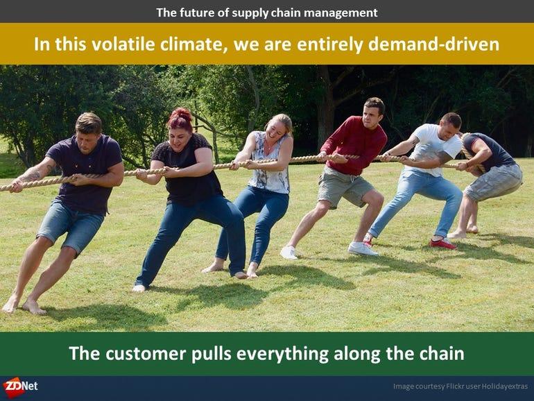 Customer demand is highly volatile