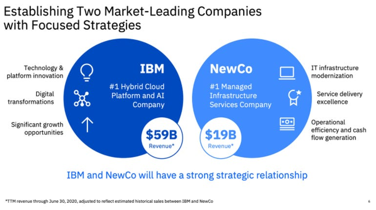 IBM to spin off its managed infrastructure unit