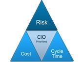 Why CIO success comes down to just three things