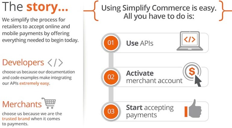 zdnet-mastercard-simply-commerce