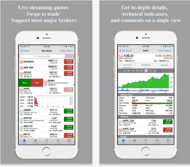 Hardcore stocks app