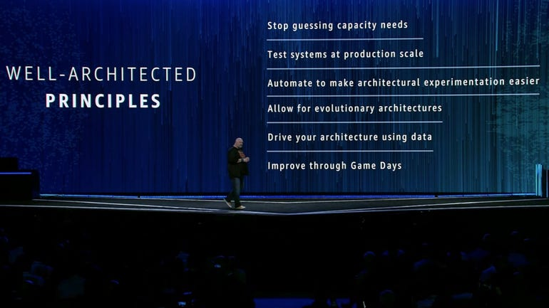 aws-architecture.png