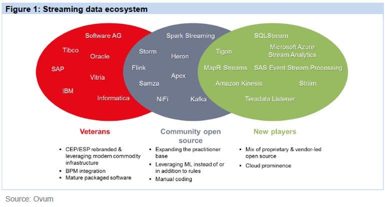 streamingecosystem.png