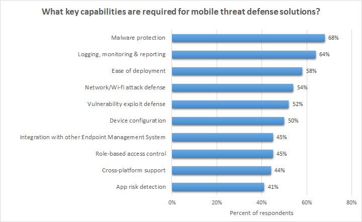 security-jun-2017-checkpoint-mobile-2.jpg