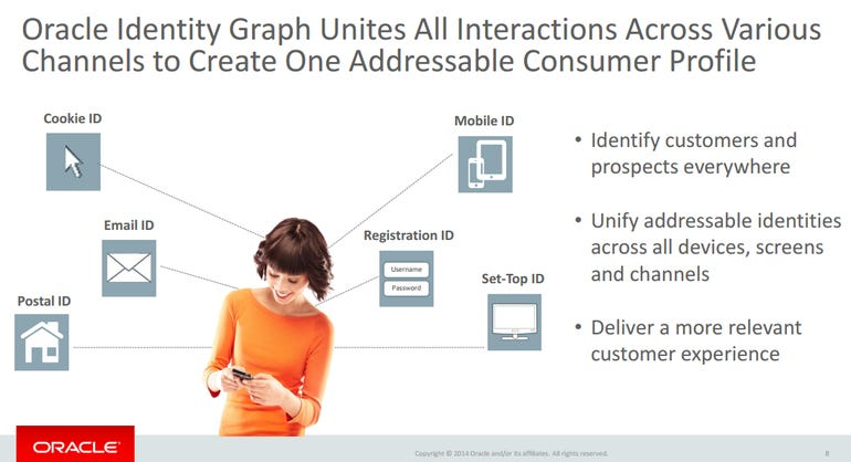 oracle-identity-graph.png