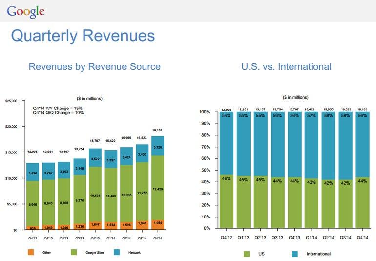 google-revenue-by-quarter.png