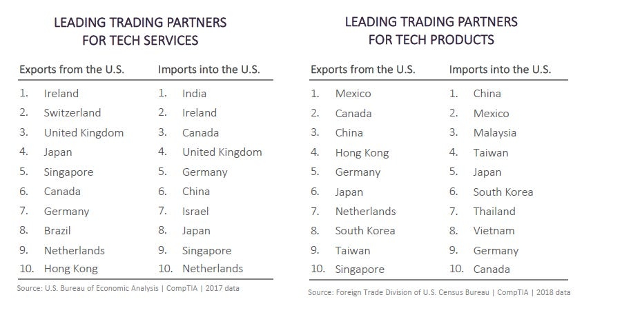 comptia-trading-partners-for-us.png