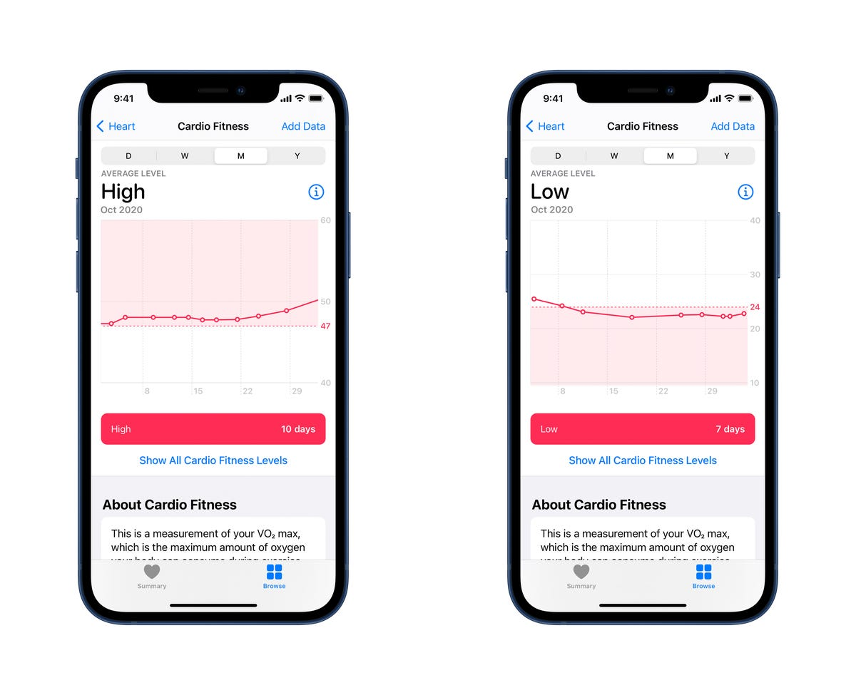 cardio-fitness-alerts-ios-14-3-watchos-7-2.png