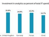 Data strategy: Enterprises boosting profits with better data asset management, eye dark data utilization