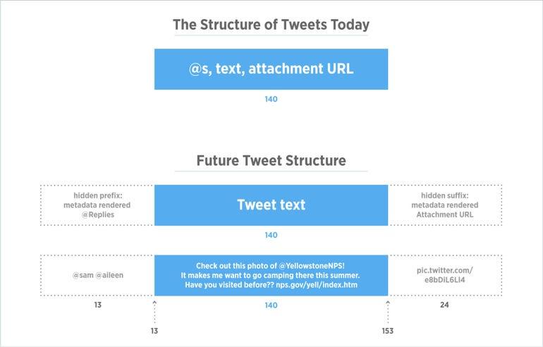 tweet-format-changes.png