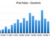 'Peak iPad' may have already come and gone