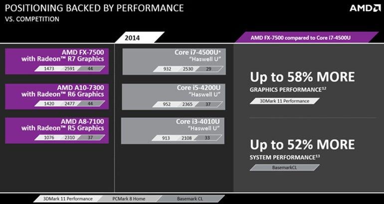AMD-Kaveri-2