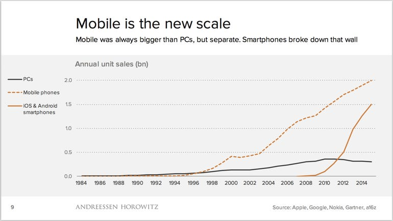 mobile-vs-pc-sales.png