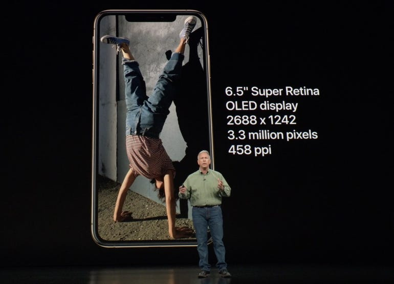 iPhone XS Max display