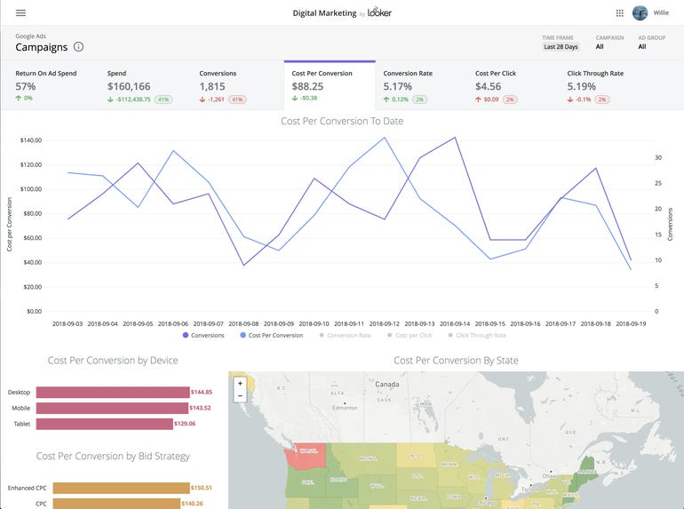 looker-digital-marketing-application-campaign-dashboard.png