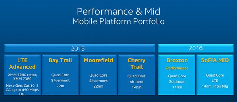 Intel-Mobile1