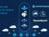 Cisco launches Cisco UCS X-Series, tools for multicloud, hybrid cloud deployments