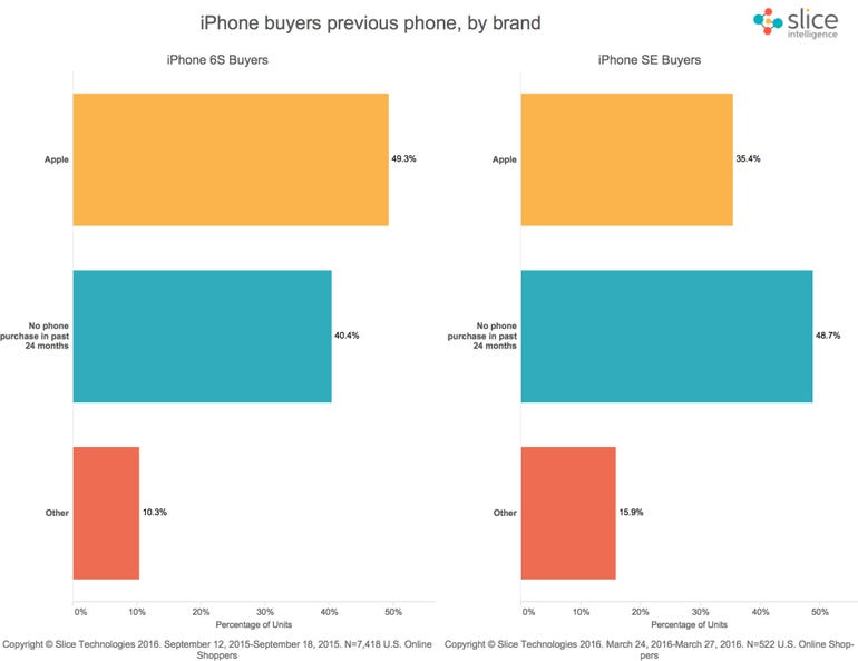 iphone-upgrades-by-model-1-1024x788.png