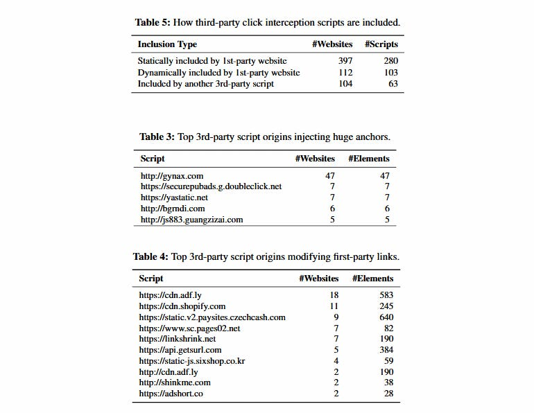 click-interception-stats-inclusion.png