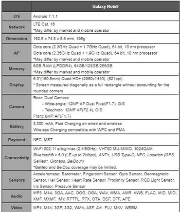 galaxy-note-specs.png