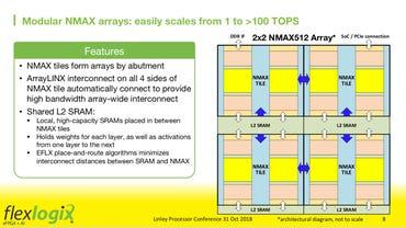 flex-logix-nmax-array-nov-2018.png