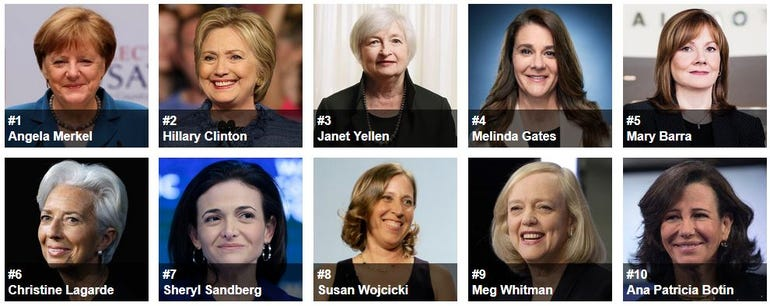 The 10 most powerful women from Forbes magazine's annual 100 listing