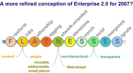 FLATNESSES: A new, updated mnemonic for Enterprise 2.0