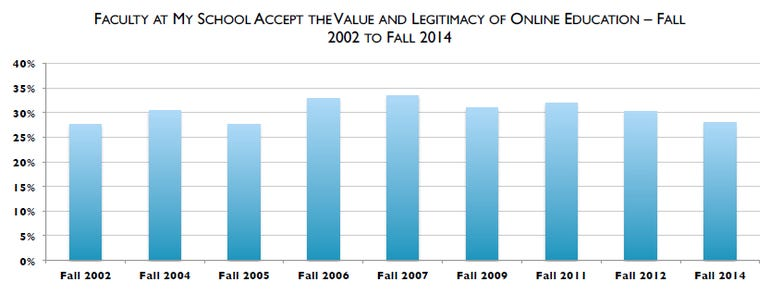 babson-survey3.png