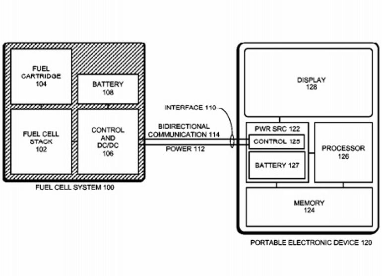 fuel-cell-patent.jpg