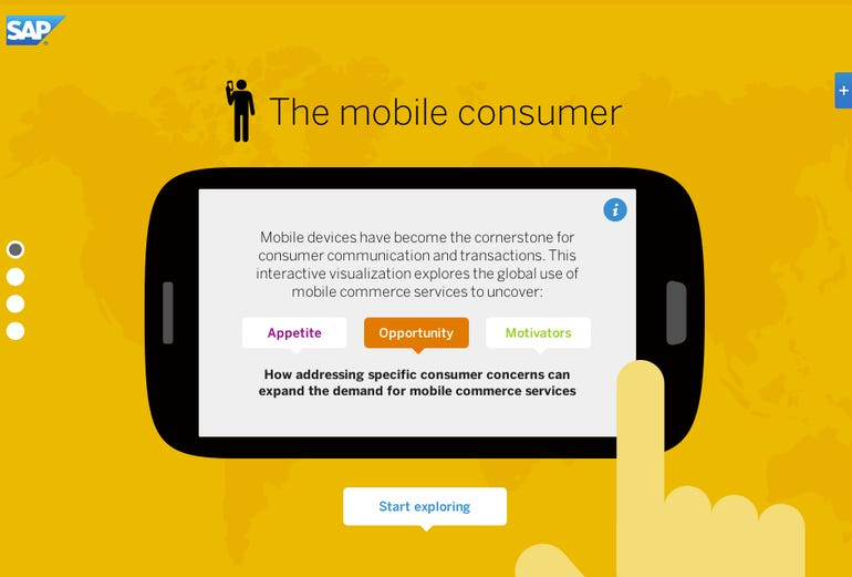 Mobileconsumer