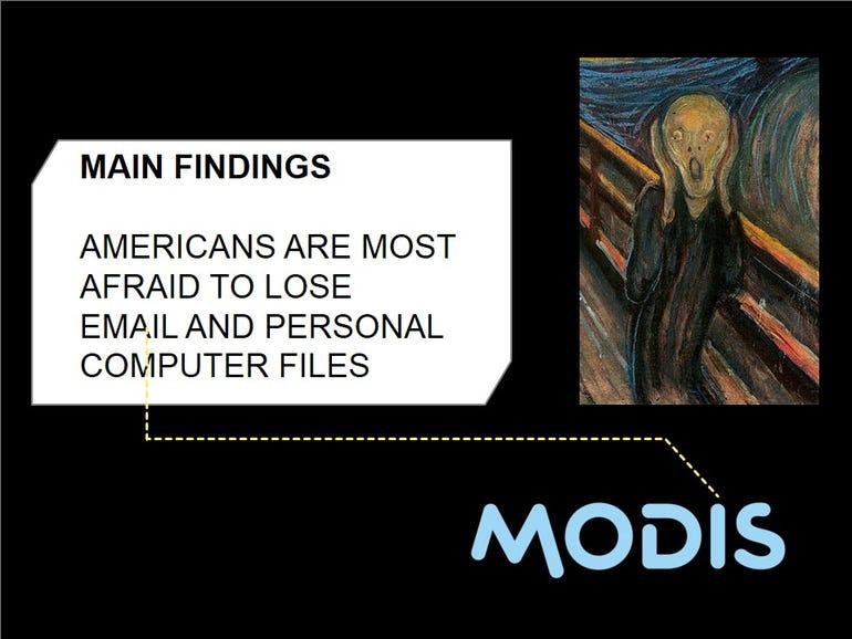 Modis Main Findings