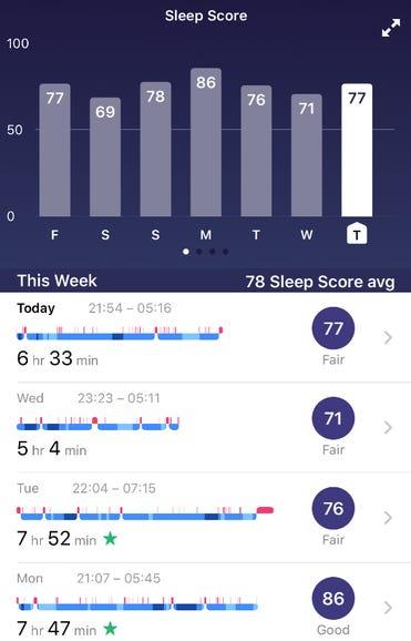 Sleep Score stats