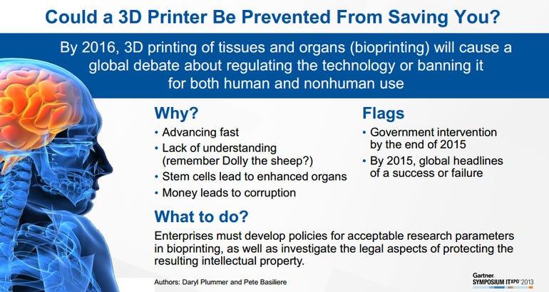 3d printer bioprinting
