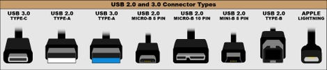usb-2-0-and-3-0-connector-types.jpg